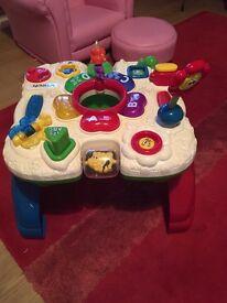 Vetch activity table