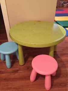 Ikea Mammut Tables with stools