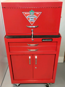 Canadian Tire Corporation Tool Chest