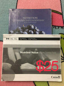 food and nutrition 1021