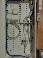 tv,internet and telephone wiring