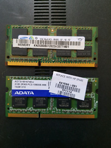 4GB RAM for laptop