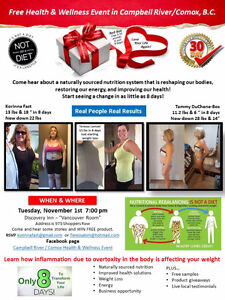 Health & Wellness Event Campbell Rive - Comox