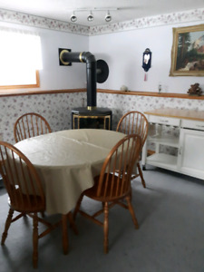 Furnished Apartment Ideal For Temp Workers