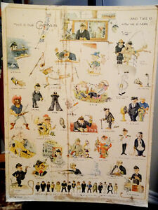 1960s THIS is our CAPTAIN poster board COMICAL nautical MARINE