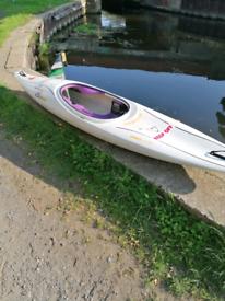 Kayak, perception