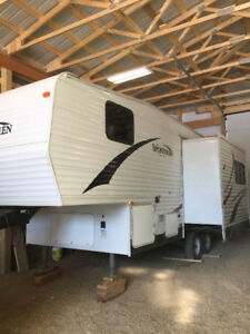 5th Wheel Buy Or Sell Used Or New Rvs Campers