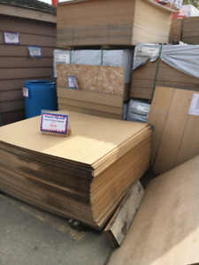 Special Purchase Fir Plywood