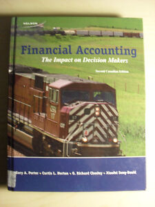 Financial Accounting: The Impact on Decision Makers.