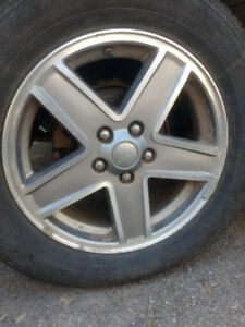 Wanted to purchase Jeep compass rim