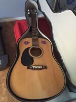 Acoustic Guitar left-handed