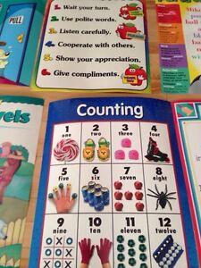 Educational photos for classroom or daycare Gatineau Ottawa / Gatineau Area image 4
