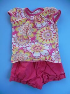 Girls Summer  Clothing Size 18 months