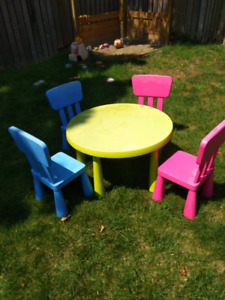 Ikea kids table with chairs