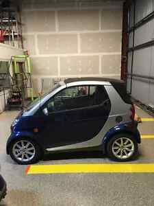 2006 Smart Fortwo Convertible