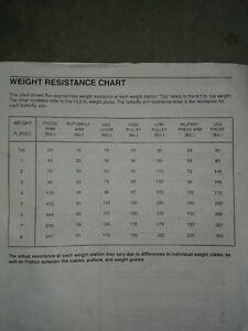Weight machine Home gym
