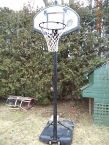 panier de baskette