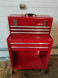 Like New Condition Toolbox, 25inch long by 12inch deep