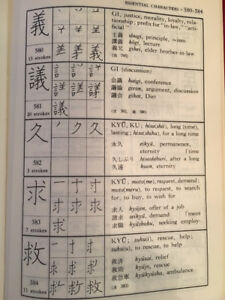 Learning Japanese lot of 4 books