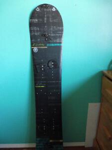 Panoramic Split Board