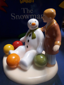Christmas Decor - Coalport Characters - THE SNOWMAN