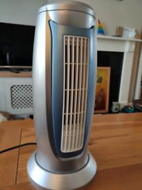 1500w electric heater