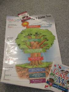 THE LEADER IN ME - PRIMARY TEACHER/PARENT RESOURCE