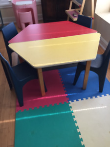 Children's craft tables