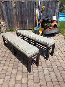 Two custom-fabricated Steel Benches with Upholstered Cushions