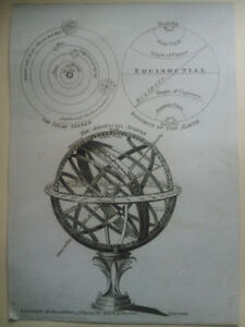 1800s etching astronomy geography solar system - globe