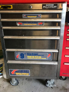 Tools and Toolbox for sale