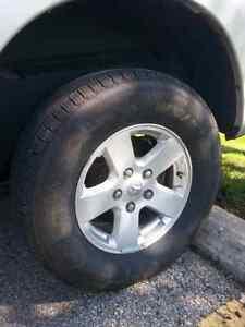 Dodge ram 1500 wheelset