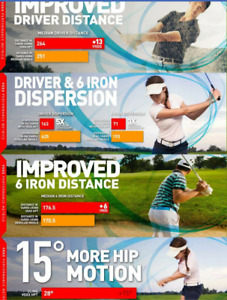 GOLFERS....GIVE YOURSELF AN EDGE