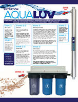 Filters - Aqualuv - Water Filtration System