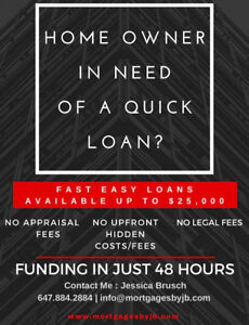 FAST and EASY Loans available  for HOMEOWNERS for up to $25,000