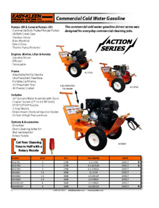 ACTION SERIES COLD WATER PORTABLE PRESSURE WASHER