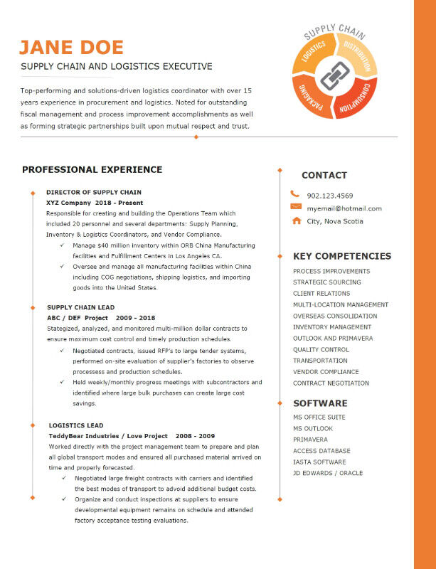 RESUME WRITING SERVICE - BE PROUD OF YOUR RESUME | Other