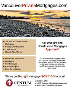 Self Employed - Vancouver Private Mortgages