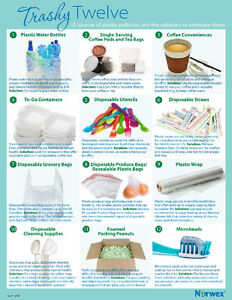 Cleaning without Chemicals - Norwex Leader Stratford Kitchener Area image 8