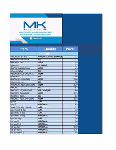 MK MOBILE PARTS INC .