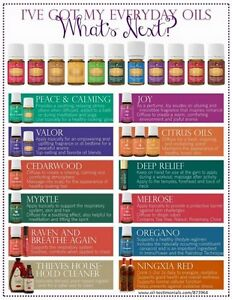 Essential Oils, Diffusers, Facial, Cleaning Cornwall Ontario image 3