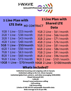 Unlimited Canada & USA calling + texting 10GB LTE only $70/m