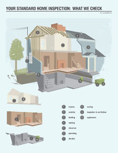 Home Inspections - Just Inspect It Inc.