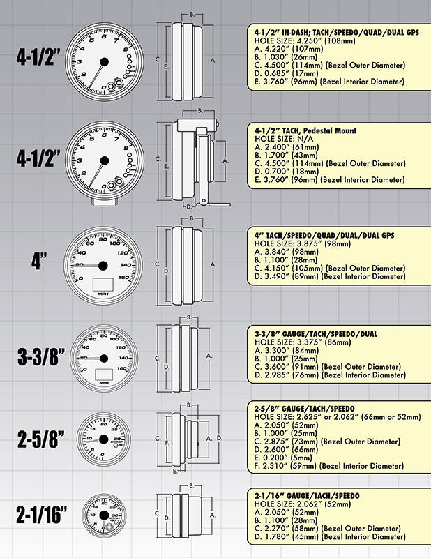 Speedhut Speedometers Buyer U0026 39 S Guide