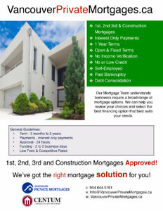 Mortgage Lending for Bad Debt/Refinancing (Pay off your credit c