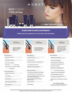 MONAT HAIR CARE BEAUTY PRODUCTS Stratford Kitchener Area image 1