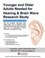 Older Adults (60+) Needed for Hearing & Brain Wave Study