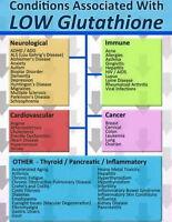 Autoimmune Disease? STOP AND READ THIS