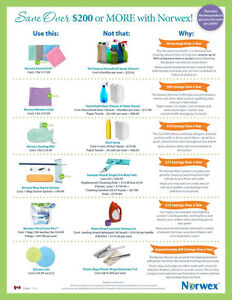 Cleaning without Chemicals - Norwex Leader Stratford Kitchener Area image 4