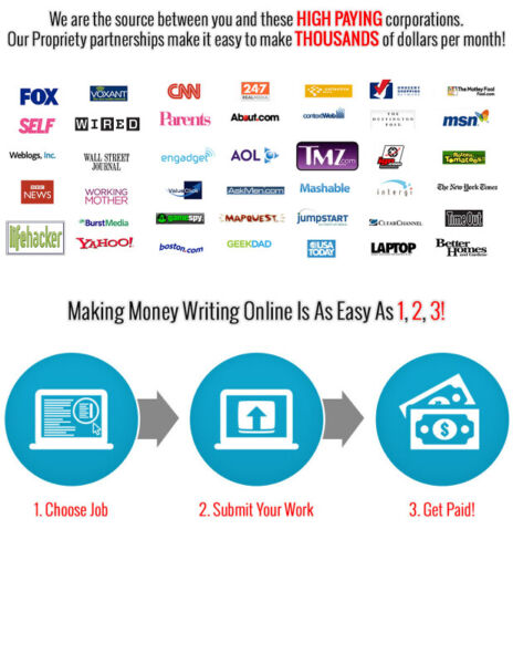 Get Paid to Write at Home   Vancouver Jobs